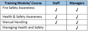 Training module/course 1